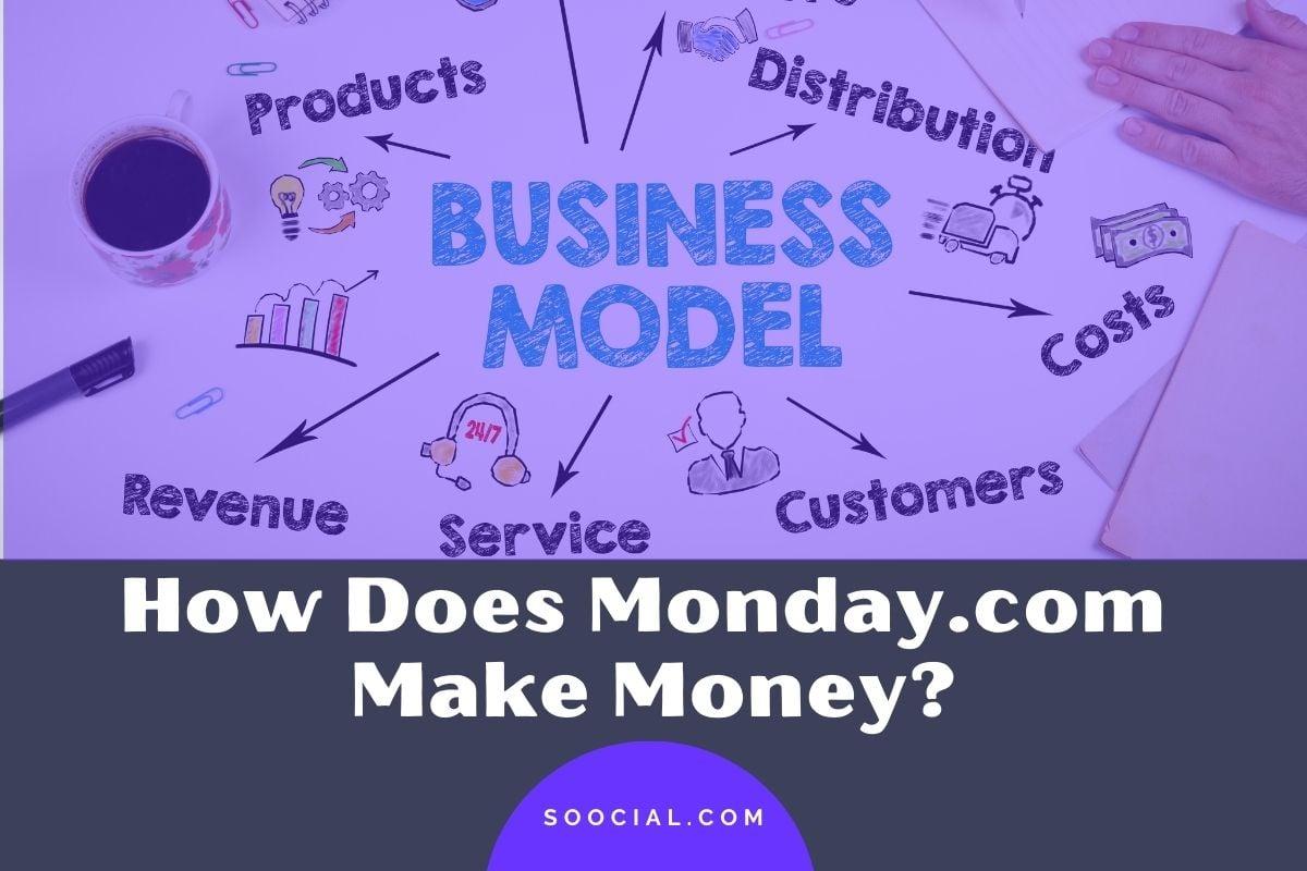 How Does Monday.com Make Money